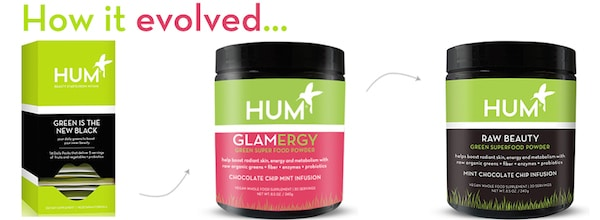 The story of HUM Raw Beauty - The Wellnest by HUM Nutrition