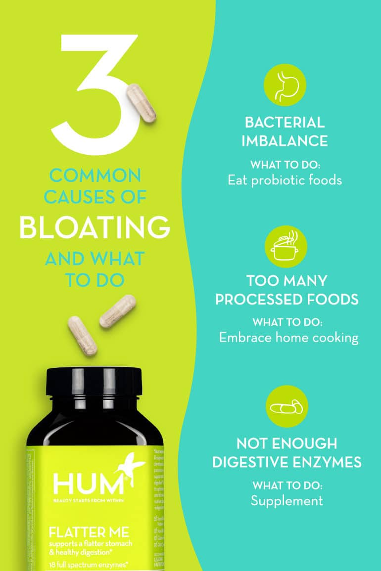 Infographic about the three most common causes of bloating and what to do about it.