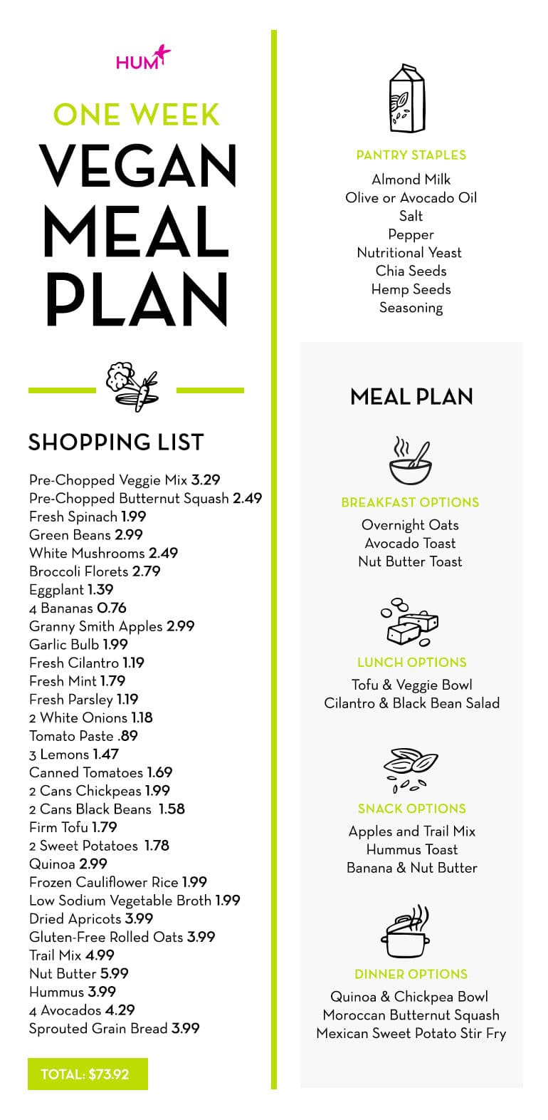 One Week Vegan Meal Plan | The Wellnest by HUM Nutrition
