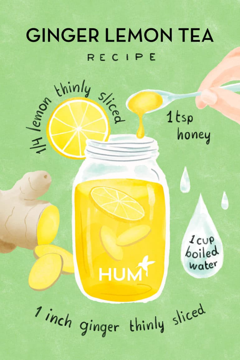 Ginger Tea Recipe Graphic by HUM Nutrition