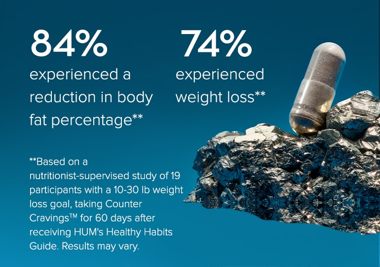 Stats from the Counter Cravings study on body fat and weight loss results