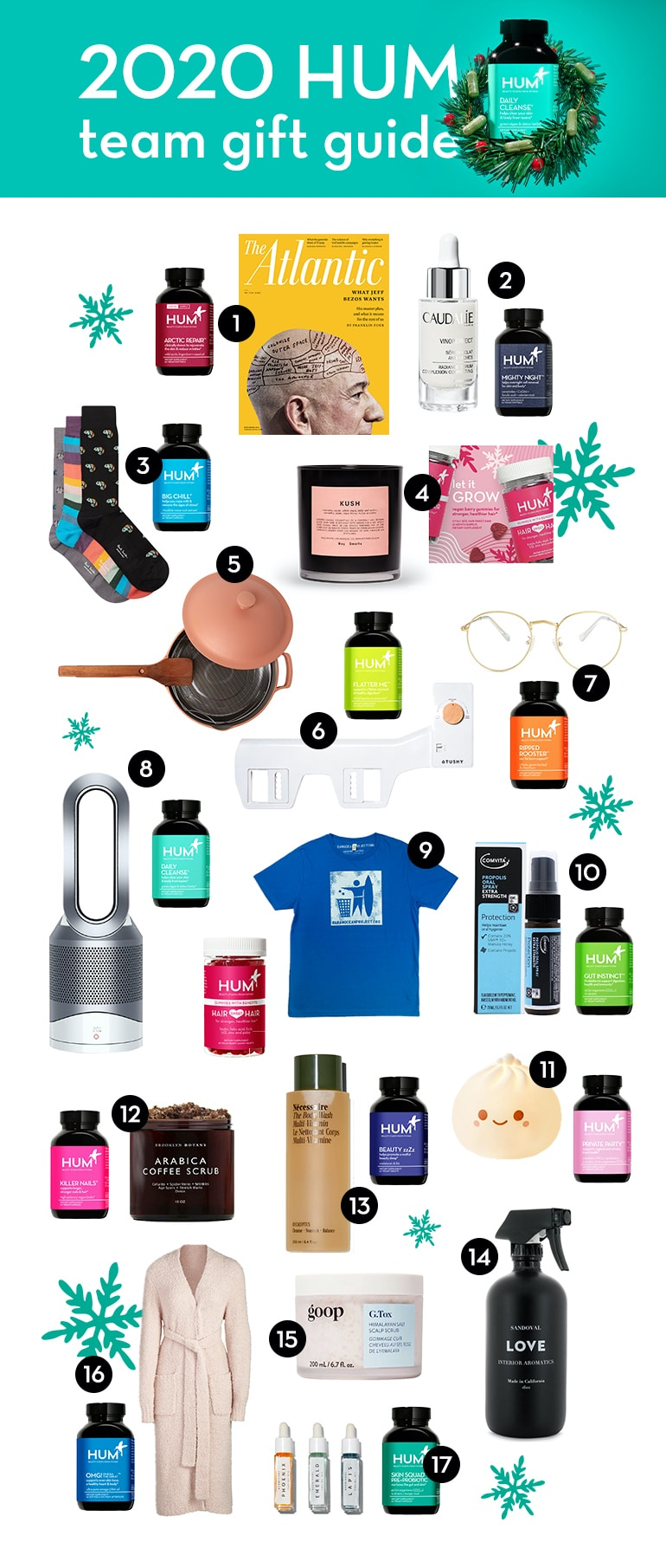 Team HUM's holiday gift guide suggestions for 2020